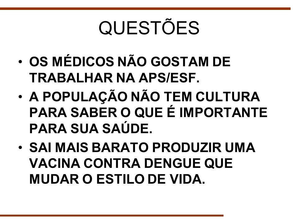 QUESTÕES OS MÉDICOS NÃO GOSTAM DE TRABALHAR NA APS/ESF.