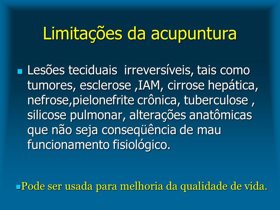 Limitações da acupuntura