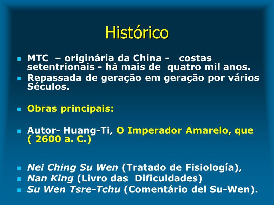 Histórico MTC – originária da China - costas setentrionais - há mais de quatro mil anos. Repassada de geração em geração por vários Séculos.