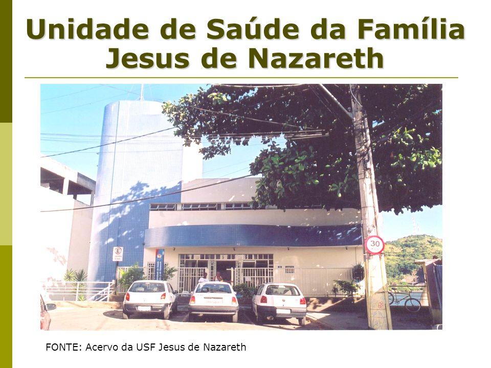 Unidade de Saúde da Família Jesus de Nazareth