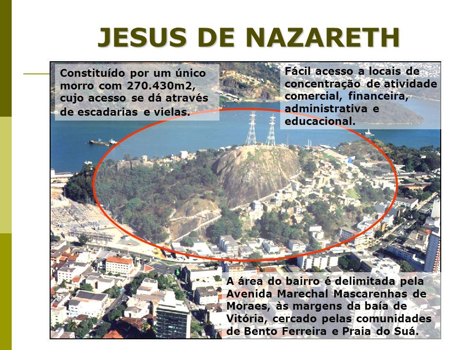 JESUS DE NAZARETH Constituído por um único morro com 270.430m2, cujo acesso se dá através de escadarias e vielas.