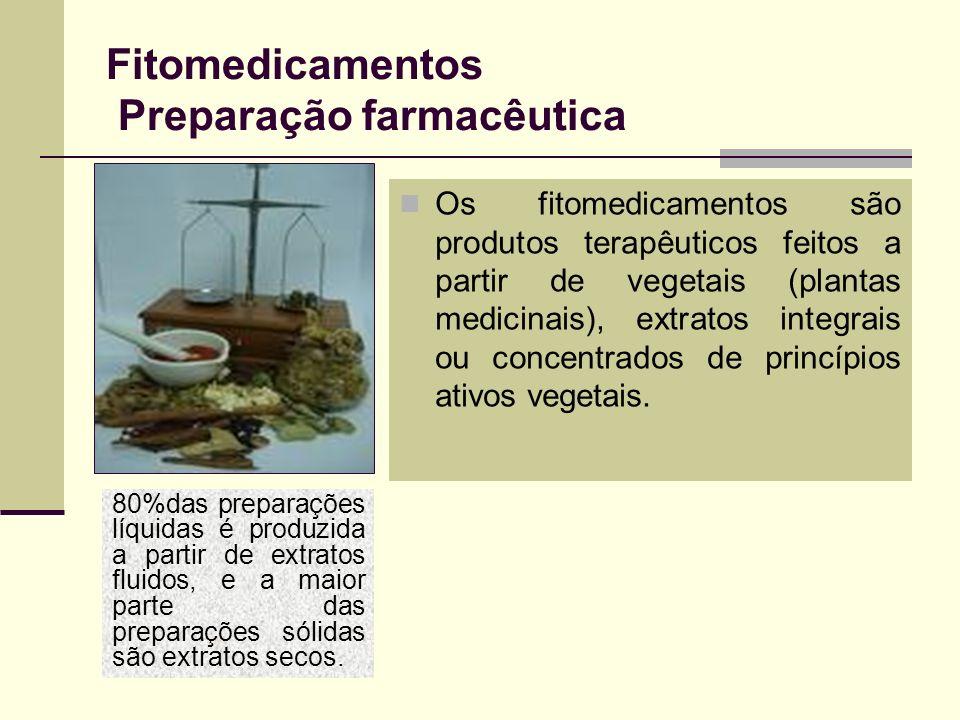Fitomedicamentos Preparação farmacêutica