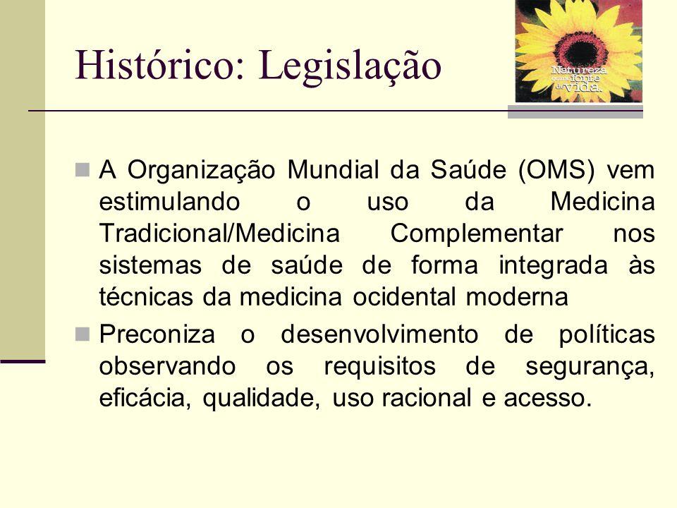 Histórico: Legislação