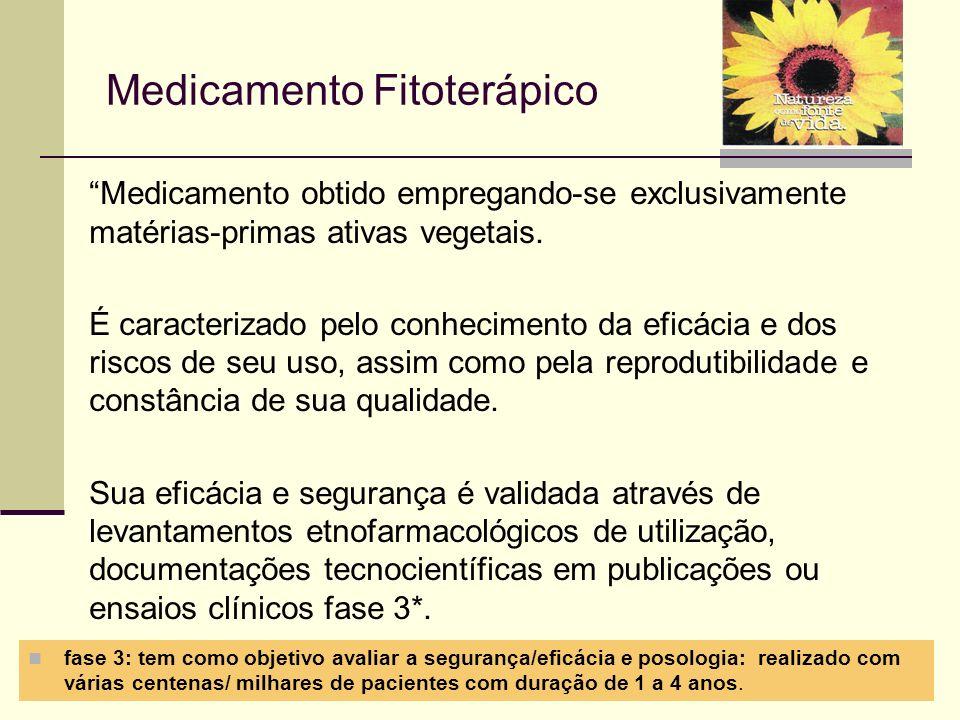 Medicamento Fitoterápico