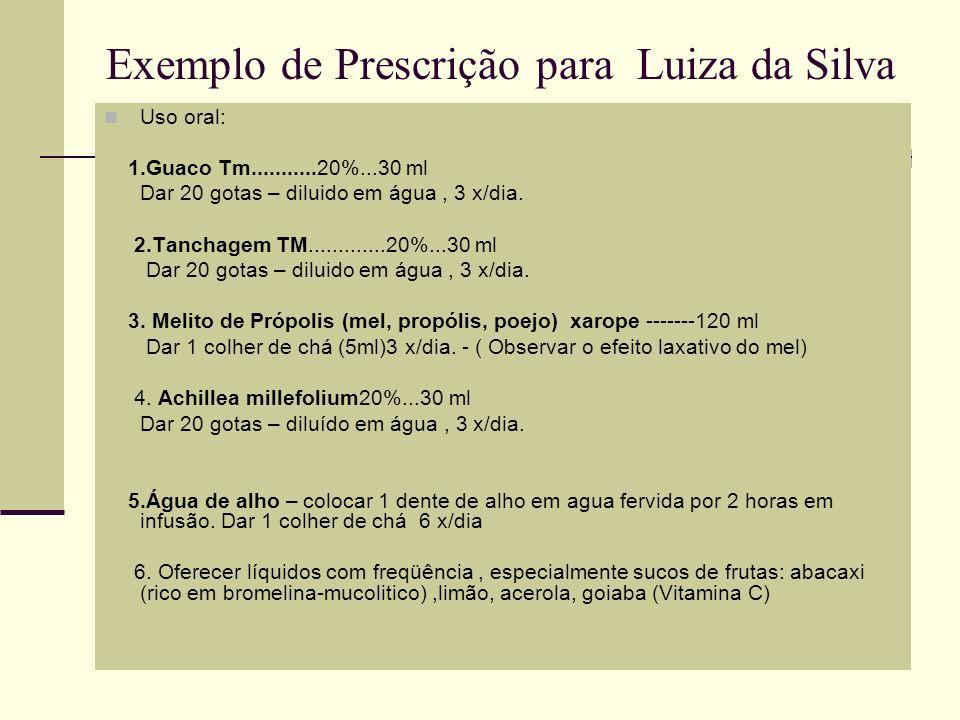 Exemplo de Prescrição para Luiza da Silva