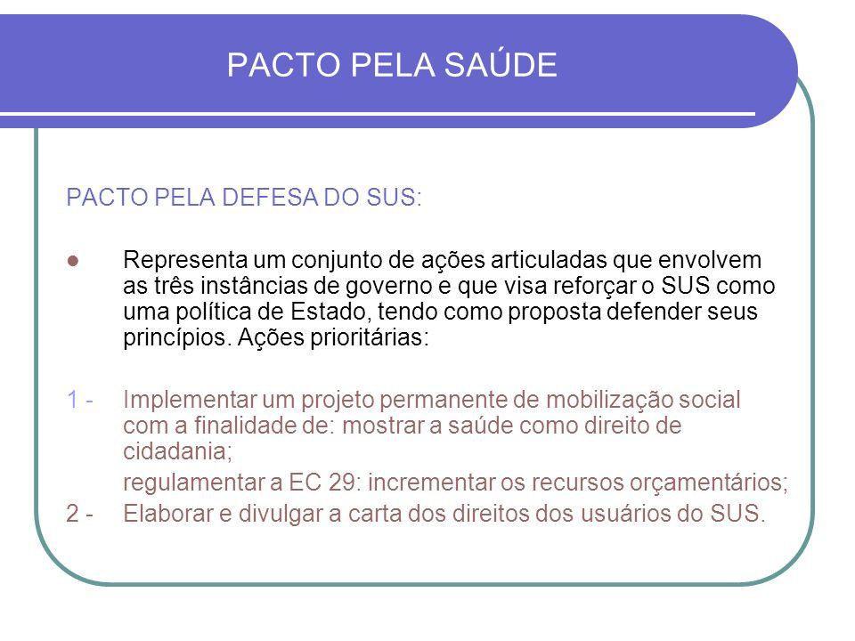 PACTO PELA SAÚDE PACTO PELA DEFESA DO SUS: