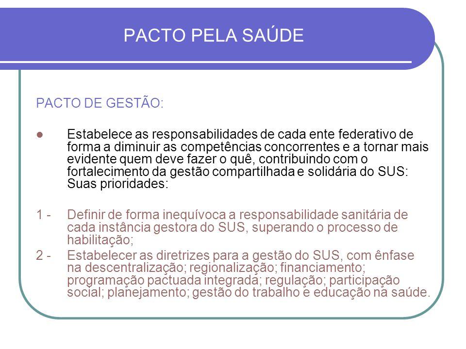 PACTO PELA SAÚDE PACTO DE GESTÃO:
