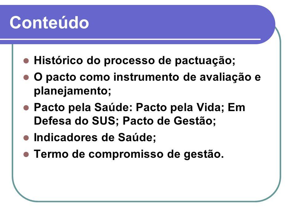 Conteúdo Histórico do processo de pactuação;