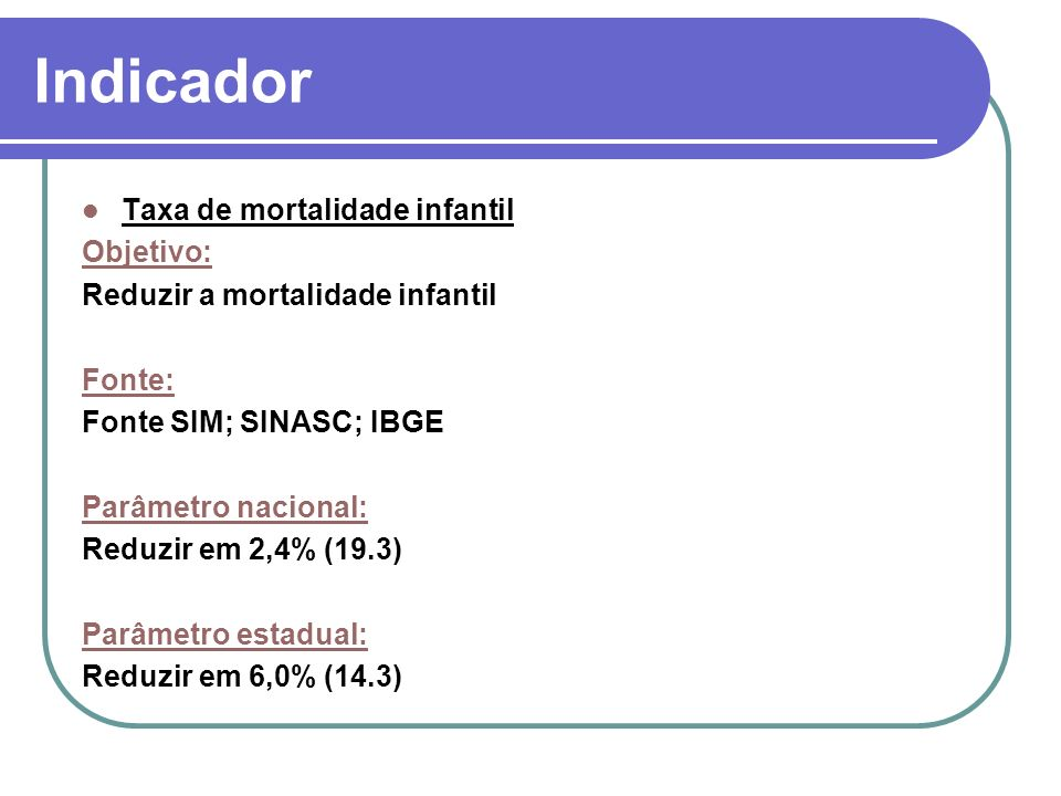 Indicador Taxa de mortalidade infantil Objetivo: