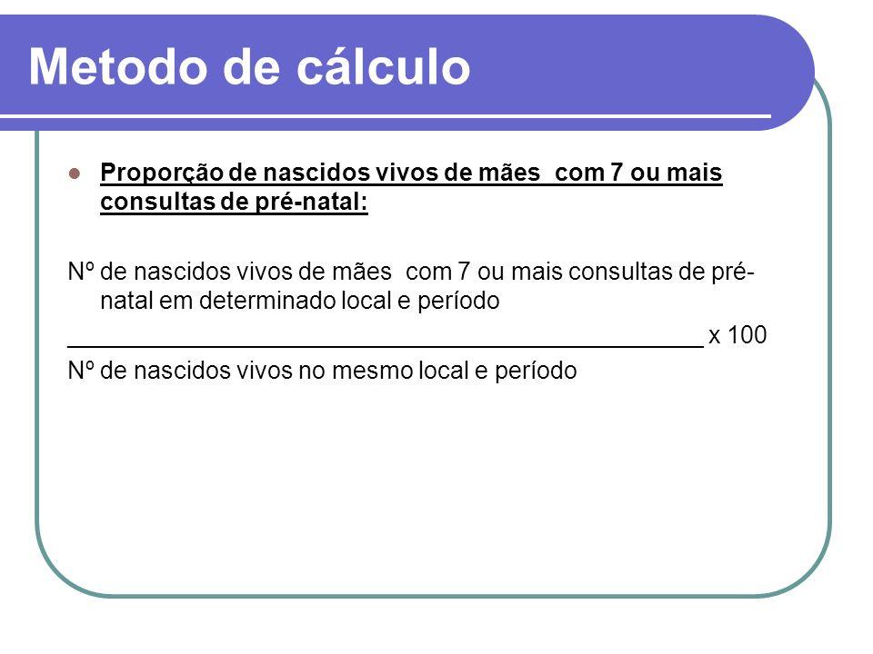 Metodo de cálculo Proporção de nascidos vivos de mães com 7 ou mais consultas de pré-natal: