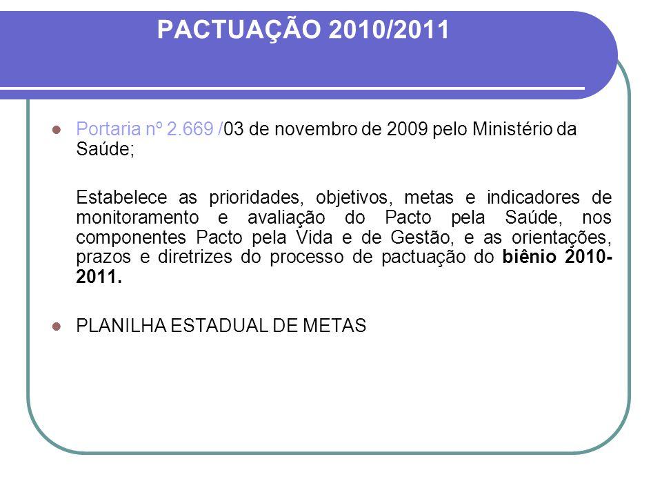 PACTUAÇÃO 2010/2011 Portaria nº 2.669 /03 de novembro de 2009 pelo Ministério da Saúde;