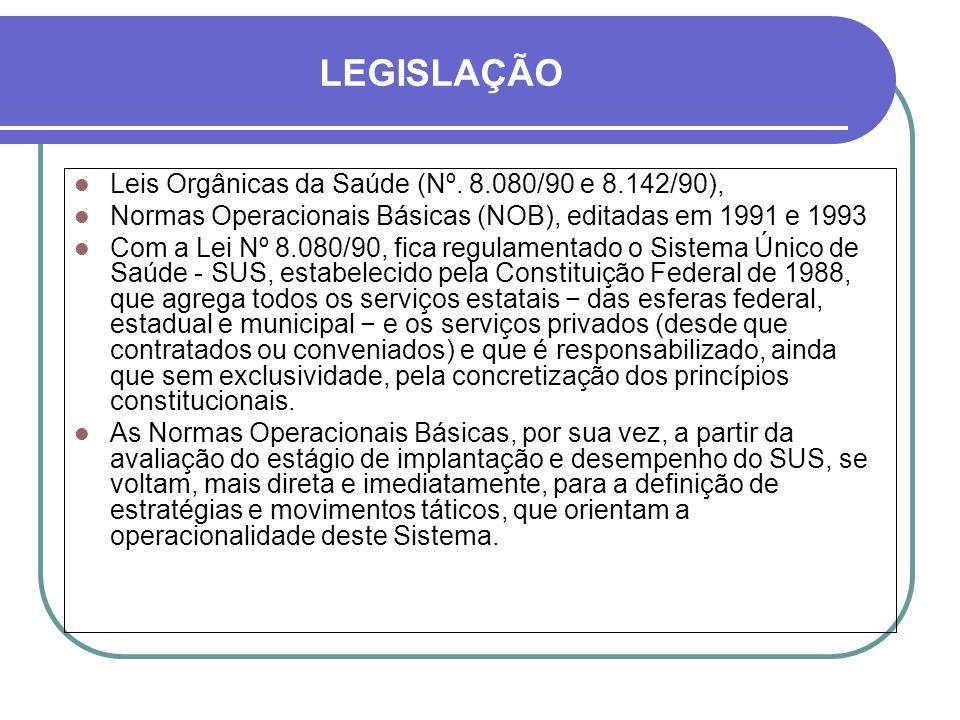 LEGISLAÇÃO Leis Orgânicas da Saúde (Nº. 8.080/90 e 8.142/90),