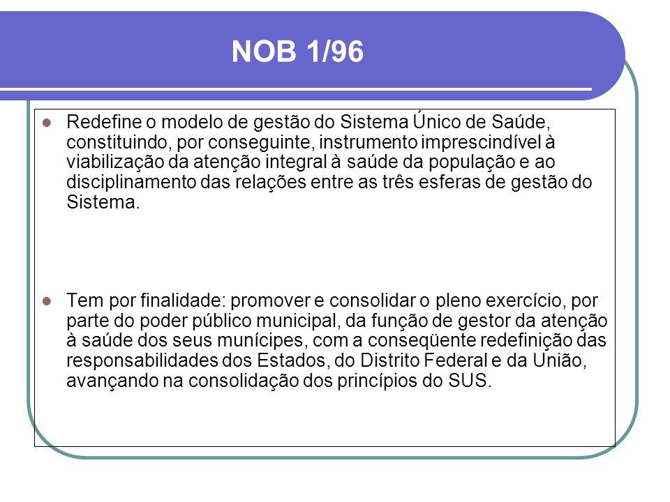 NOB 1/96