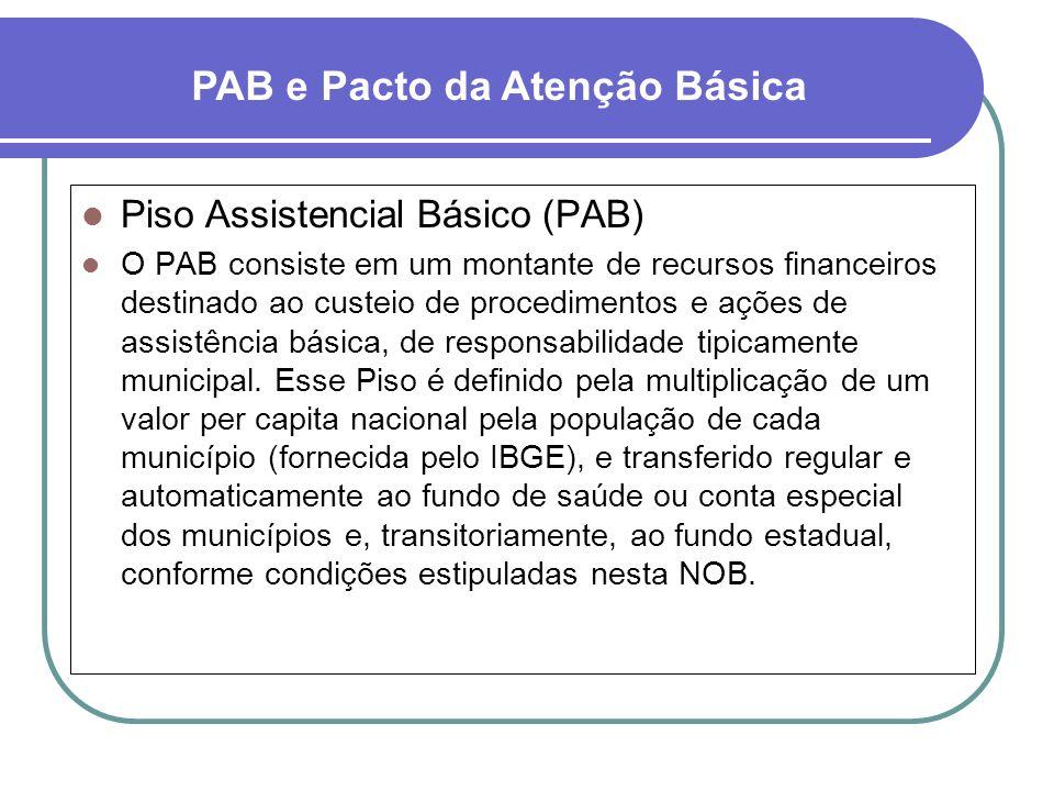 PAB e Pacto da Atenção Básica