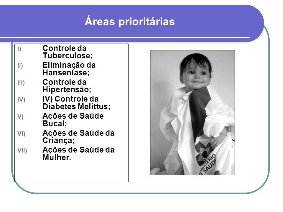 Áreas prioritárias Controle da Tuberculose; Eliminação da Hanseníase;