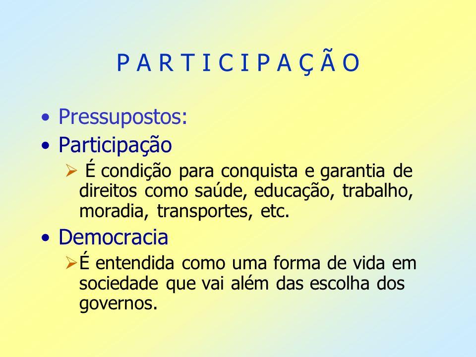 P A R T I C I P A Ç Ã O Pressupostos: Participação Democracia