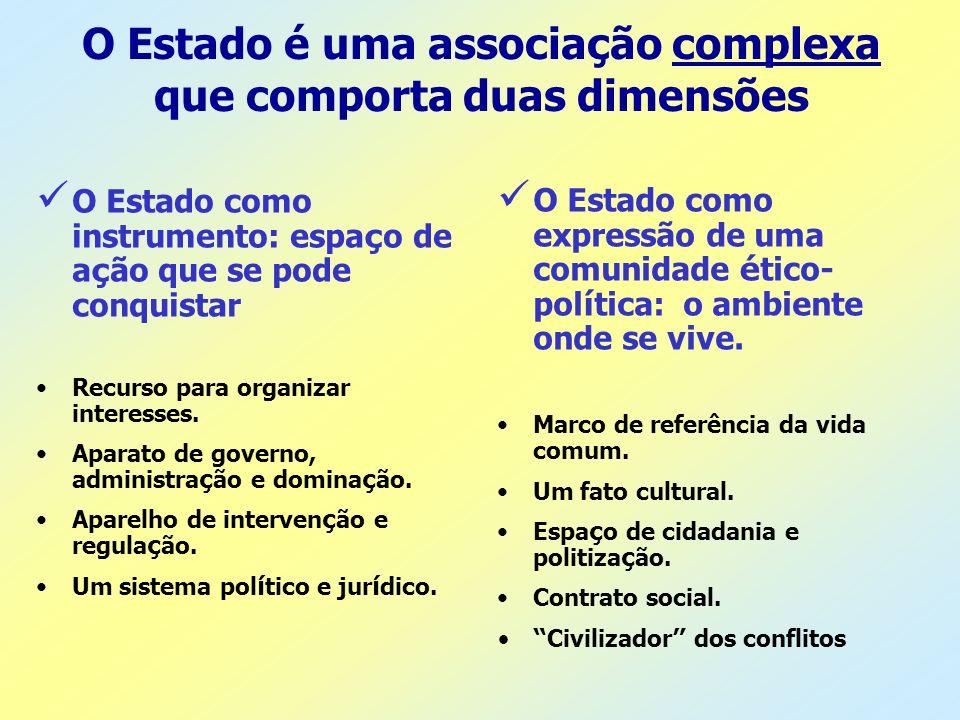 O Estado é uma associação complexa que comporta duas dimensões