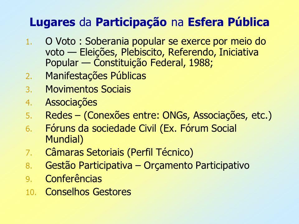 Lugares da Participação na Esfera Pública