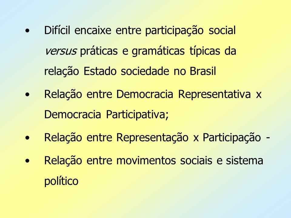 Difícil encaixe entre participação social versus práticas e gramáticas típicas da relação Estado sociedade no Brasil
