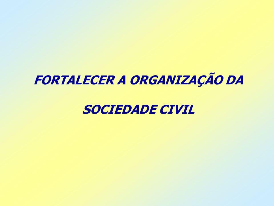 FORTALECER A ORGANIZAÇÃO DA