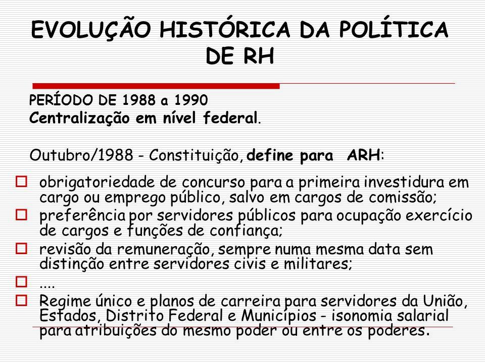 EVOLUÇÃO HISTÓRICA DA POLÍTICA DE RH