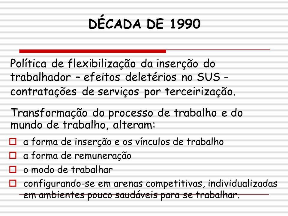 DÉCADA DE 1990 Política de flexibilização da inserção do trabalhador – efeitos deletérios no SUS - contratações de serviços por terceirização.