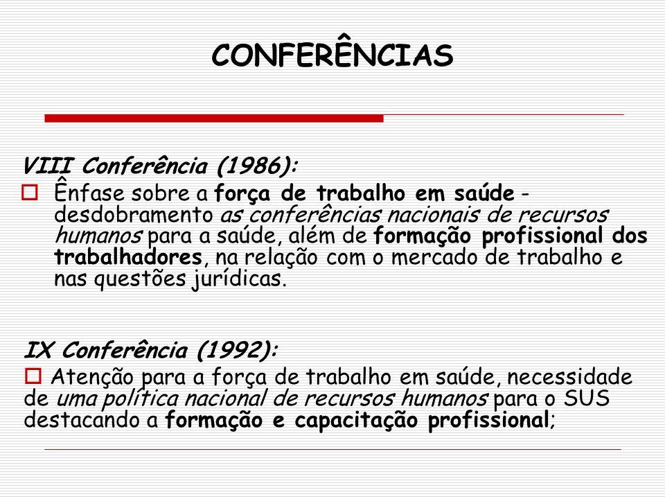 CONFERÊNCIAS VIII Conferência (1986):