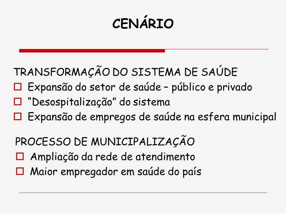 CENÁRIO TRANSFORMAÇÃO DO SISTEMA DE SAÚDE