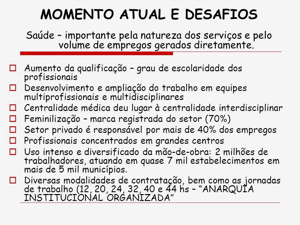 MOMENTO ATUAL E DESAFIOS
