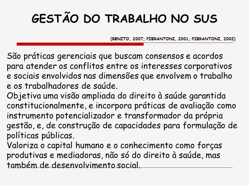 GESTÃO DO TRABALHO NO SUS