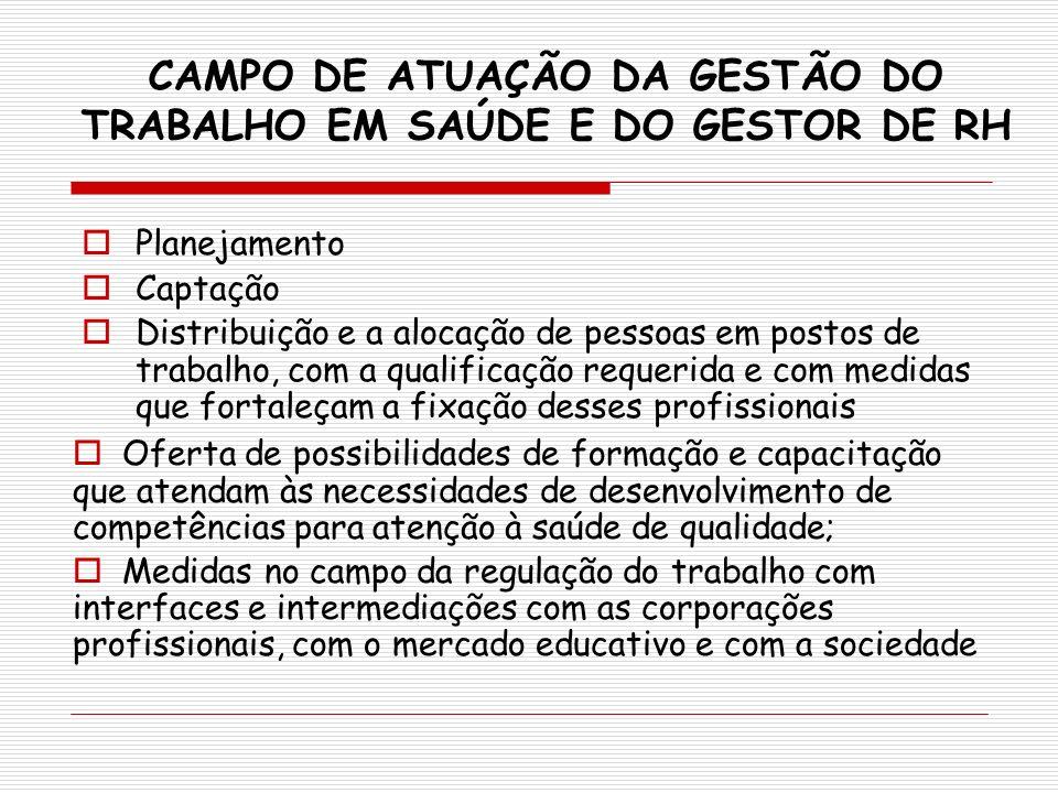 CAMPO DE ATUAÇÃO DA GESTÃO DO TRABALHO EM SAÚDE E DO GESTOR DE RH
