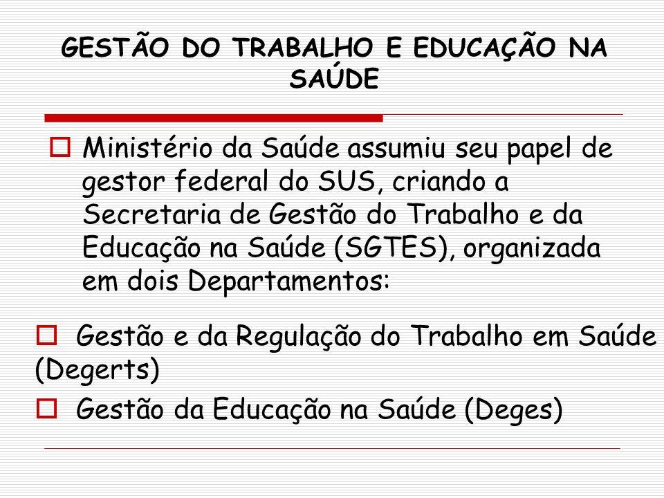 GESTÃO DO TRABALHO E EDUCAÇÃO NA SAÚDE