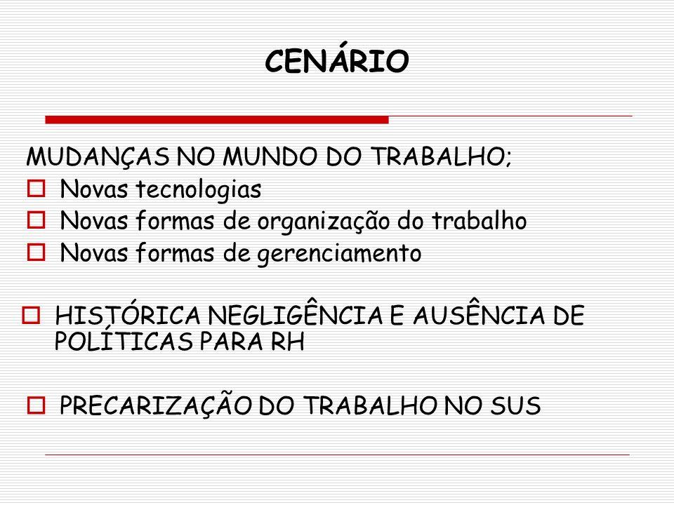 CENÁRIO MUDANÇAS NO MUNDO DO TRABALHO; Novas tecnologias