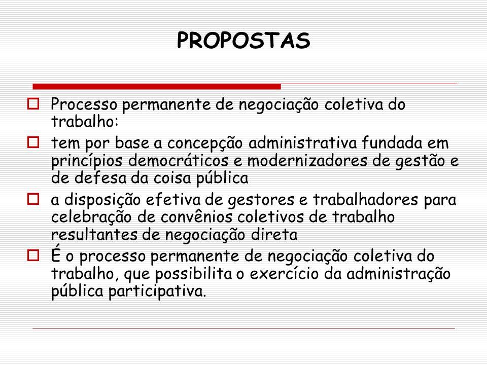 PROPOSTAS Processo permanente de negociação coletiva do trabalho: