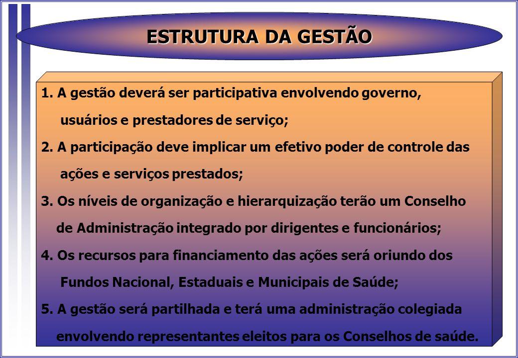 ESTRUTURA DA GESTÃO 1. A gestão deverá ser participativa envolvendo governo, usuários e prestadores de serviço;