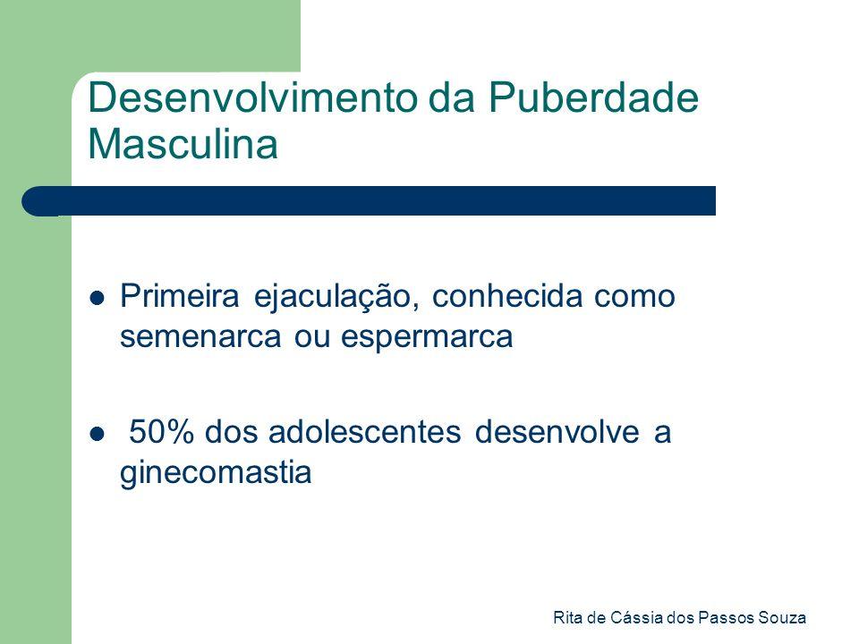 Desenvolvimento da Puberdade Masculina