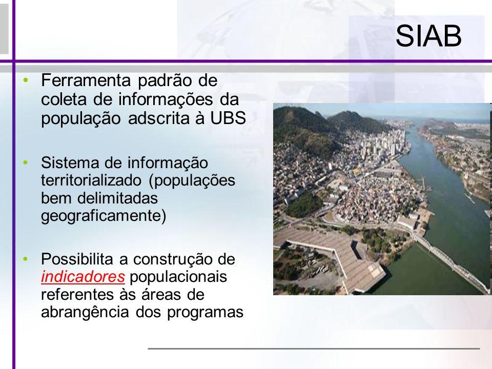 SIAB Ferramenta padrão de coleta de informações da população adscrita à UBS.