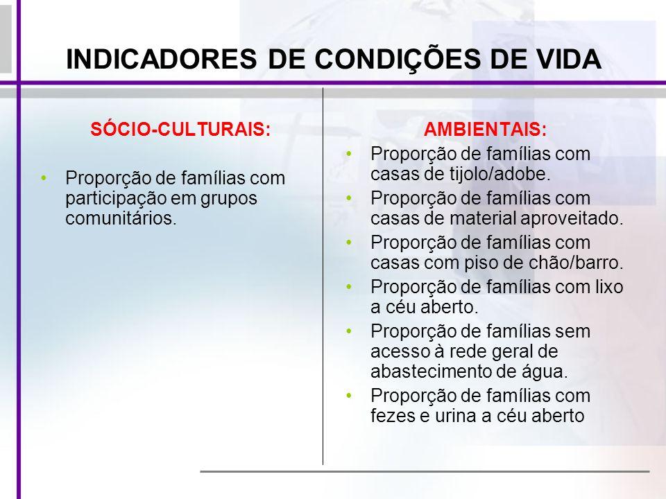 INDICADORES DE CONDIÇÕES DE VIDA