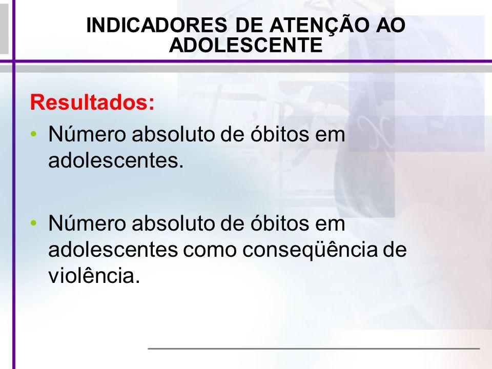 INDICADORES DE ATENÇÃO AO ADOLESCENTE