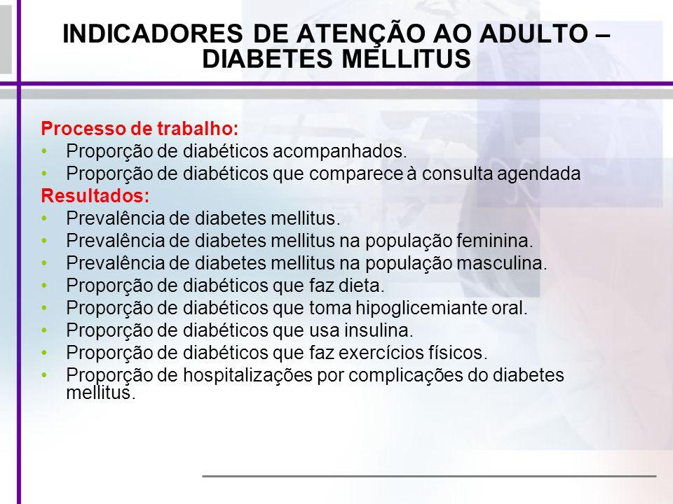 INDICADORES DE ATENÇÃO AO ADULTO – DIABETES MELLITUS