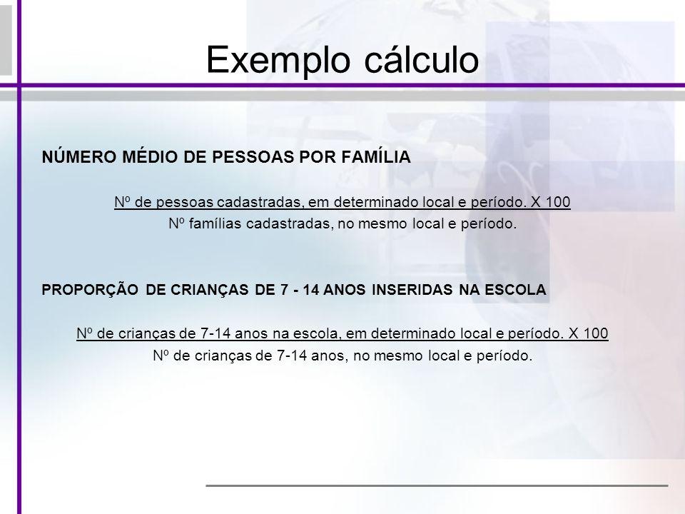 Exemplo cálculo NÚMERO MÉDIO DE PESSOAS POR FAMÍLIA