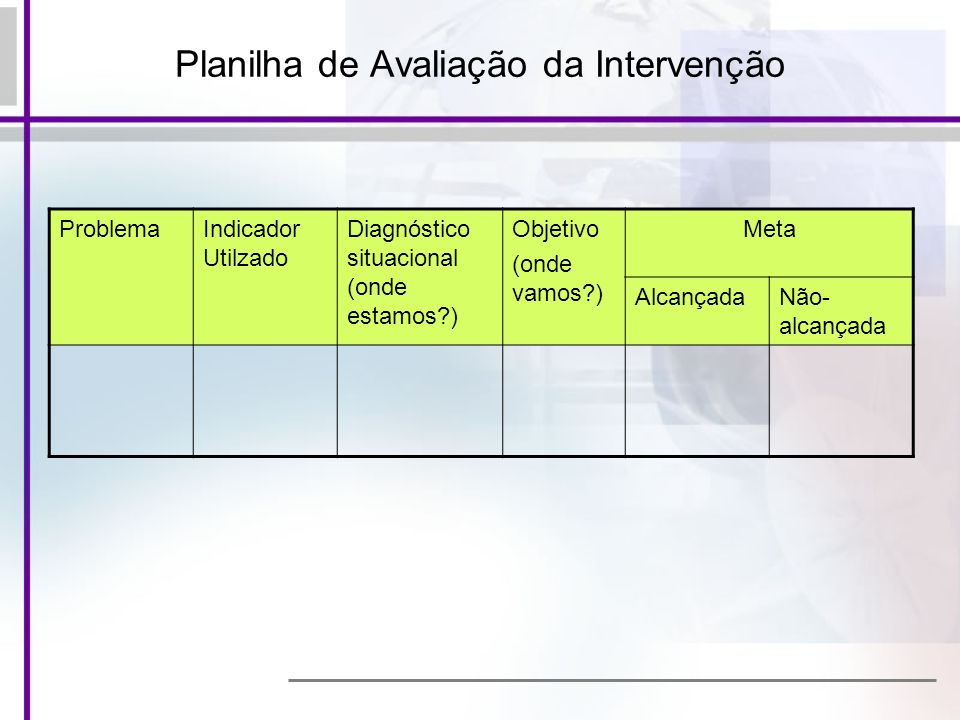 Planilha de Avaliação da Intervenção