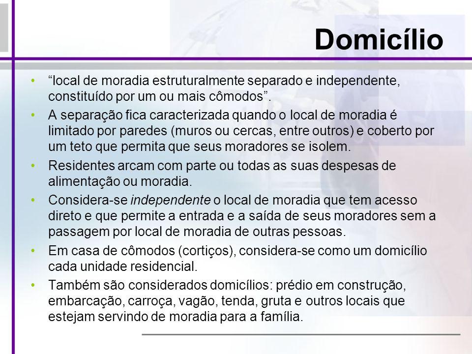 Domicílio local de moradia estruturalmente separado e independente, constituído por um ou mais cômodos .