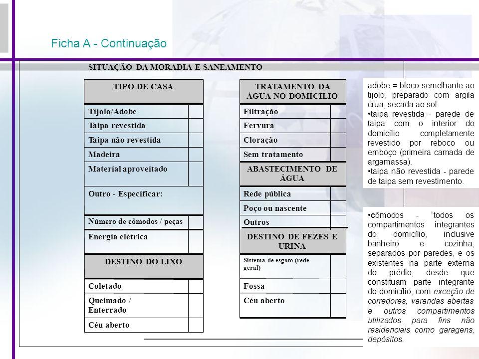 DESTINO DE FEZES E URINA TRATAMENTO DA ÁGUA NO DOMICÍLIO