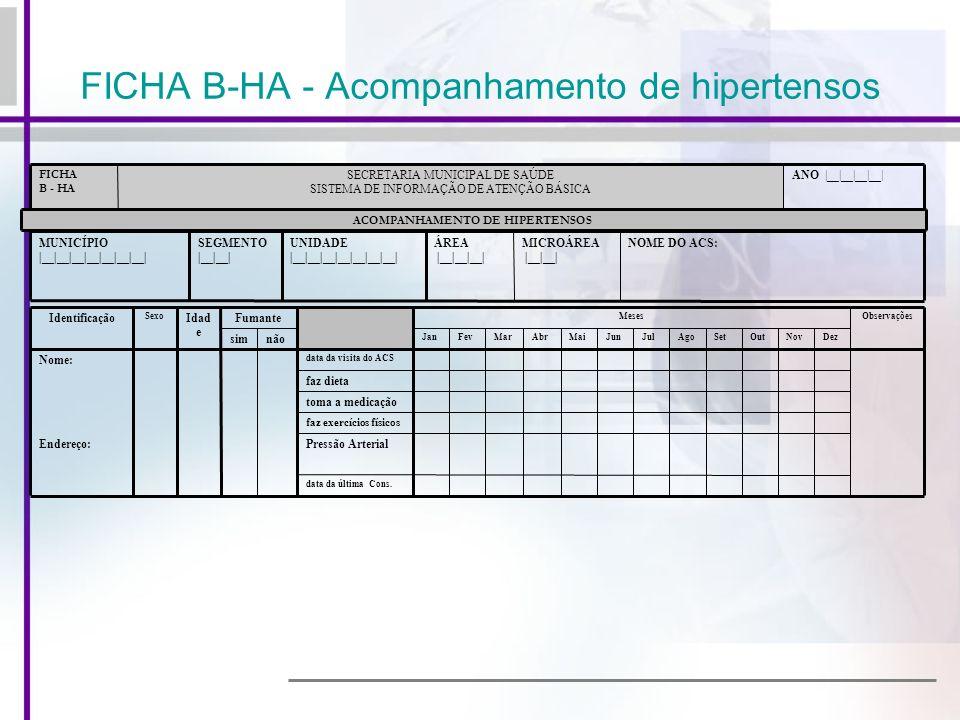 FICHA B-HA - Acompanhamento de hipertensos