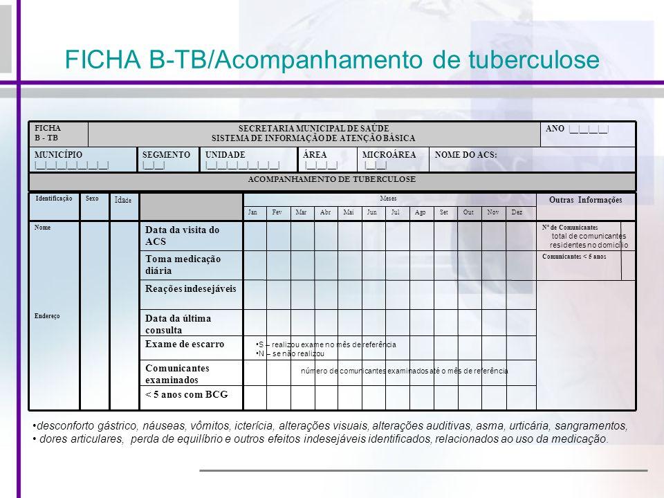FICHA B-TB/Acompanhamento de tuberculose
