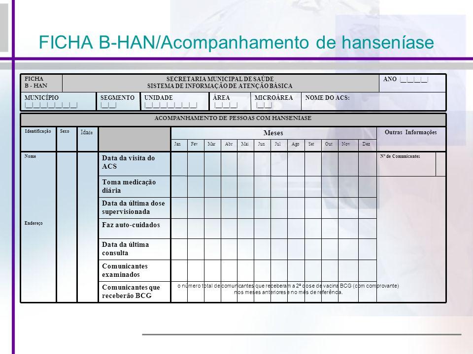 FICHA B-HAN/Acompanhamento de hanseníase