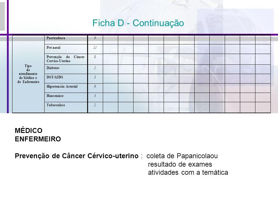 Ficha D - Continuação MÉDICO ENFERMEIRO