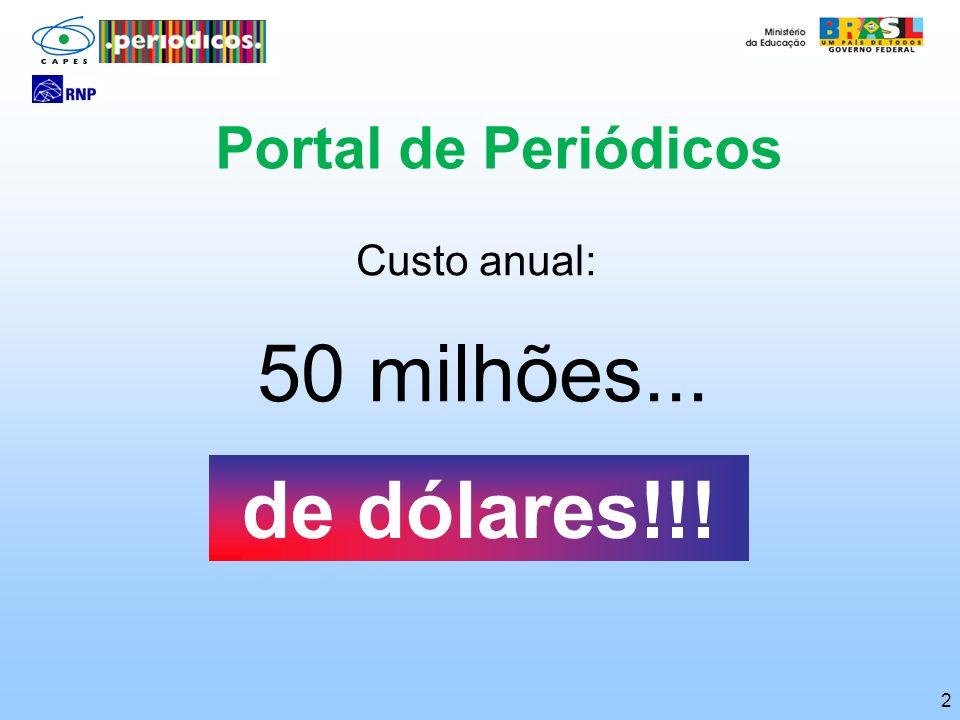 Portal de Periódicos Custo anual: 50 milhões... de dólares!!! 2