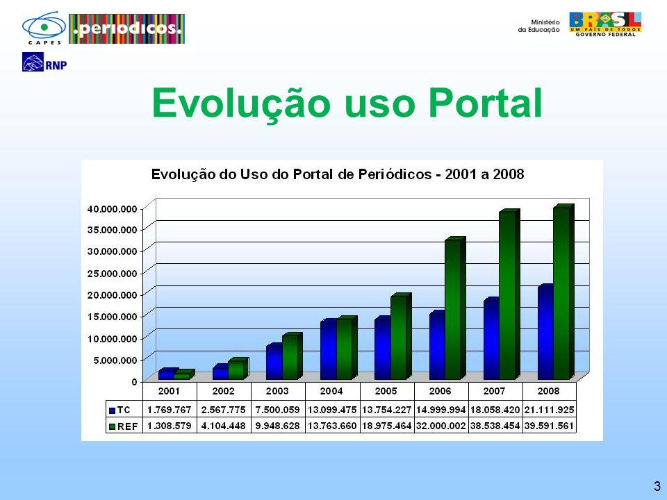 Evolução uso Portal 3